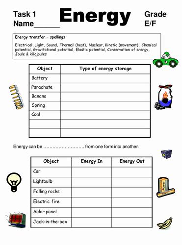 Work Power Energy Worksheet New Energy Transfers Sankey Diagrams and Efficiency by