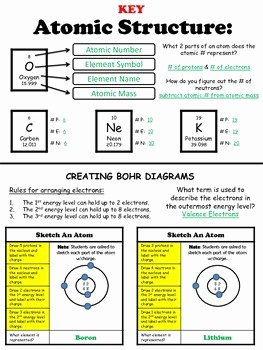 Worksheet atomic Structure Answers Beautiful atomic Structure Worksheet by for the Love Of Science