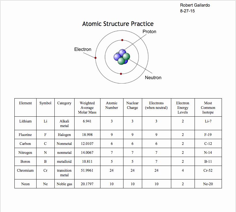 Worksheet atomic Structure Answers Beautiful Robertgallardo1 atomic Structure 8 27 15