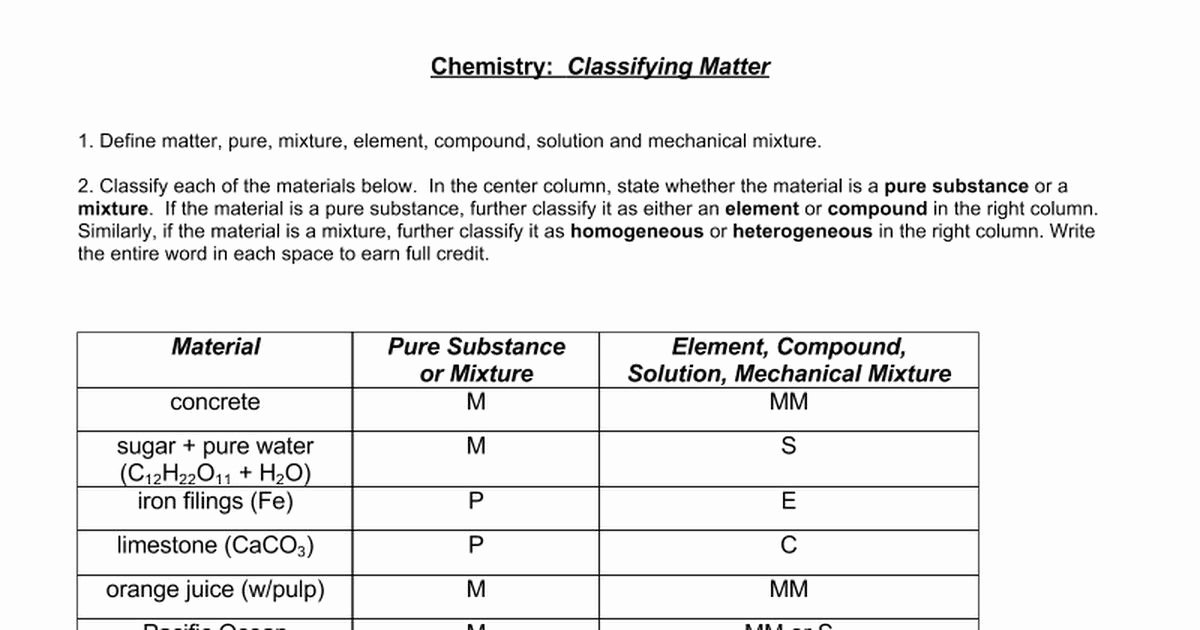 Worksheet Classification Of Matter Elegant Chemistry 1 Worksheet Classification Matter and Changes