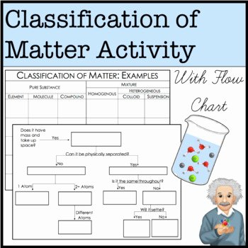 Worksheet Classification Of Matter Luxury Classifying Matter Flow Chart Worksheet Breadandhearth