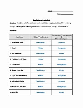 Worksheet Classification Of Matter New Classification Of Matter Pure Substances and Mixtures