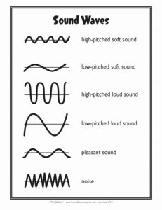 Worksheet Labeling Waves Answer Key Lovely 14 Best Of sound Waves Worksheet Labeling