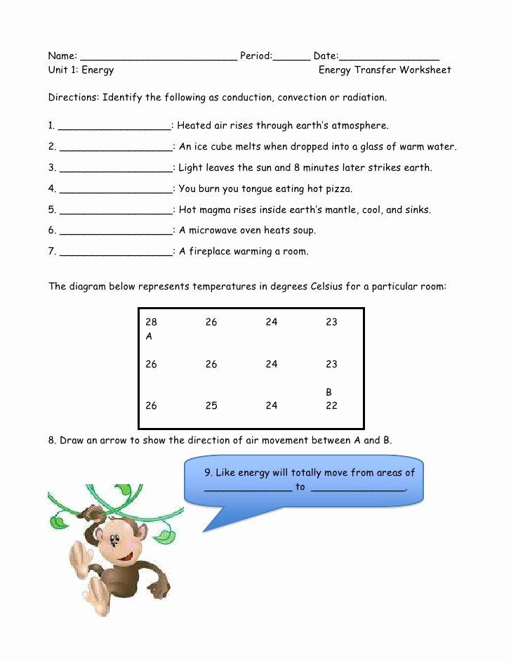 Worksheet Methods Of Heat Transfer Inspirational Energy Transfer Worksheet