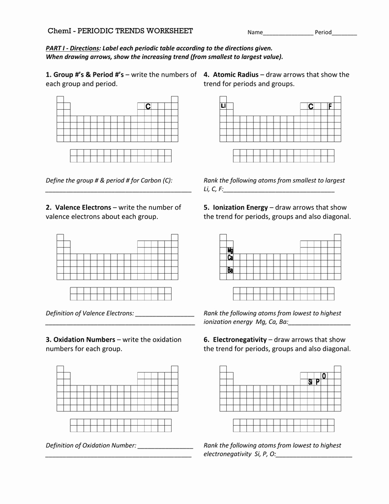 Worksheet Periodic Table Trends Elegant Periodic Trends Worksheet
