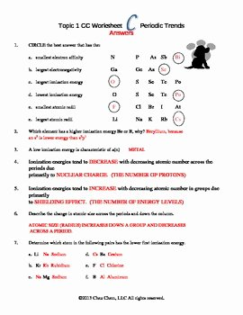 Worksheet Periodic Table Trends Elegant topic 1 Periodic Trends Worksheet C Answers by Chez Chem
