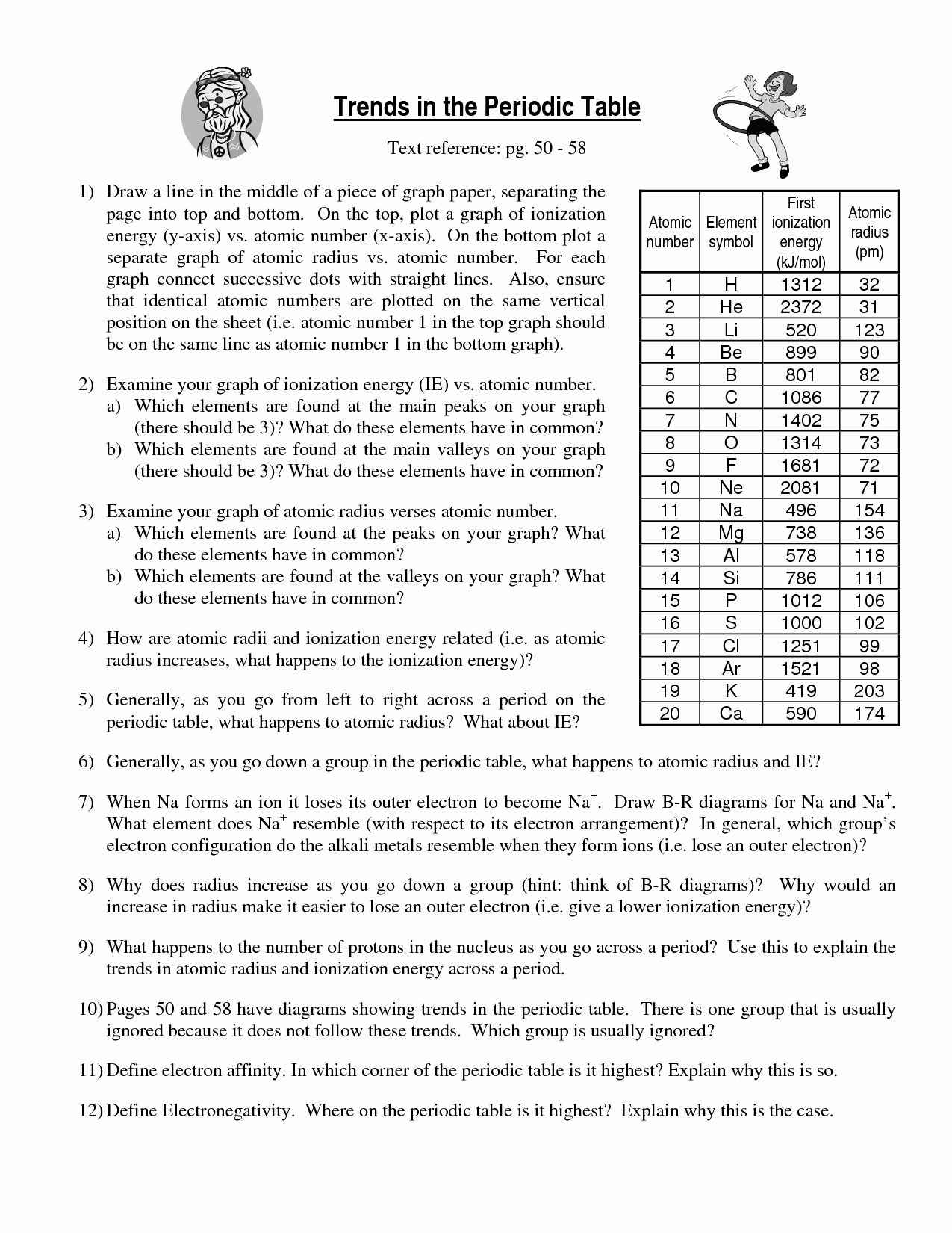 Worksheet Periodic Table Trends Fresh Pin On Chemistry