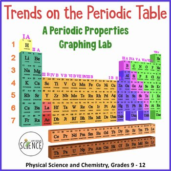 Worksheet Periodic Table Trends Lovely Periodic Trends Graphing Activity by Amy Brown Science
