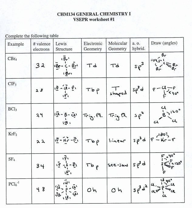 Worksheet Polarity Of Bonds Answers Best Of Molecular Geometry Worksheet
