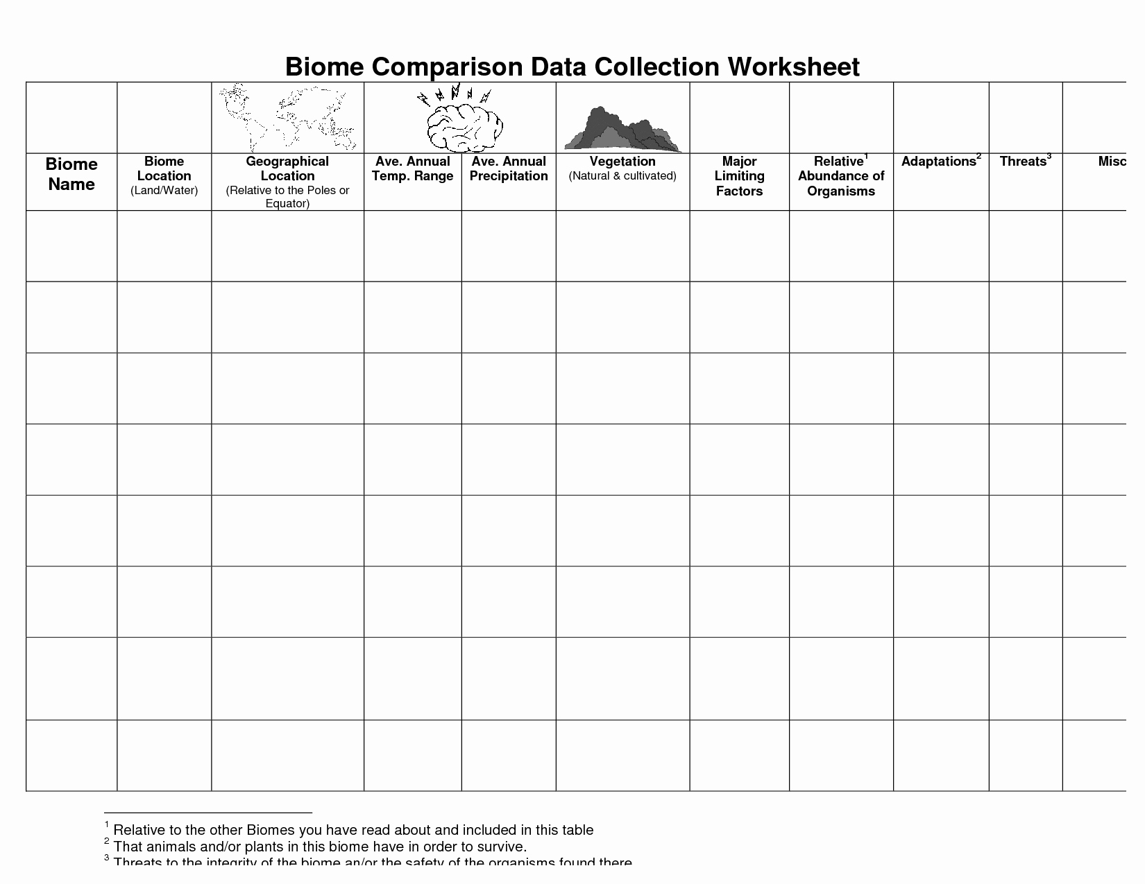 World Biome Map Coloring Worksheet New 11 Best Of Biome Activity Worksheet Printable