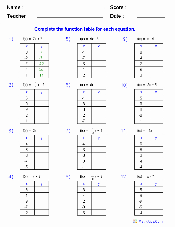 Writing A Function Rule Worksheet Awesome 15 Best Of Blank Function Tables Worksheets