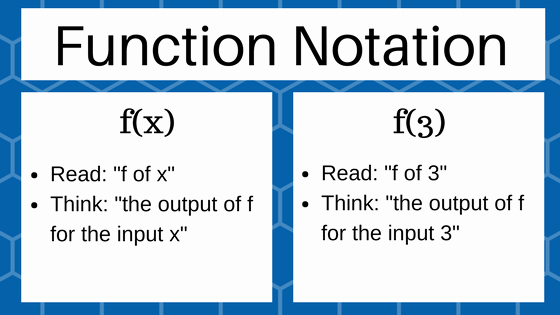 Writing A Function Rule Worksheet Awesome Function Notation and Evaluating Functions Mathbootcamps