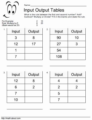 Writing A Function Rule Worksheet Elegant Input Output Table Worksheets for Basic Operations