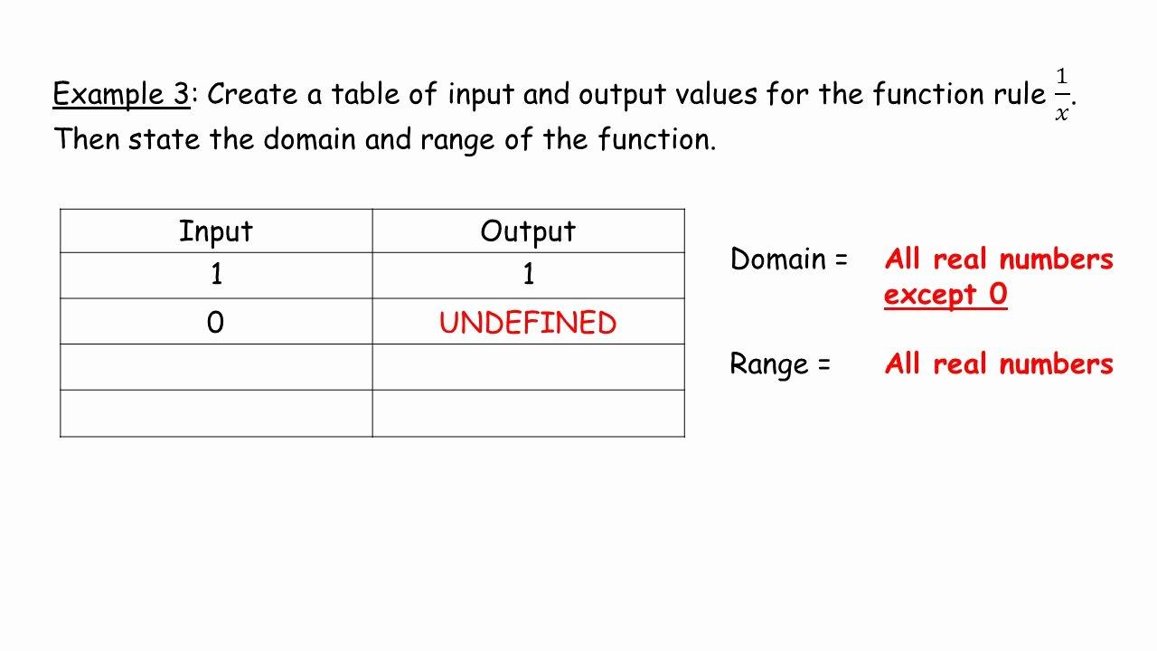 Writing A Function Rule Worksheet Elegant Writing A Function Rule From A Table Worksheet