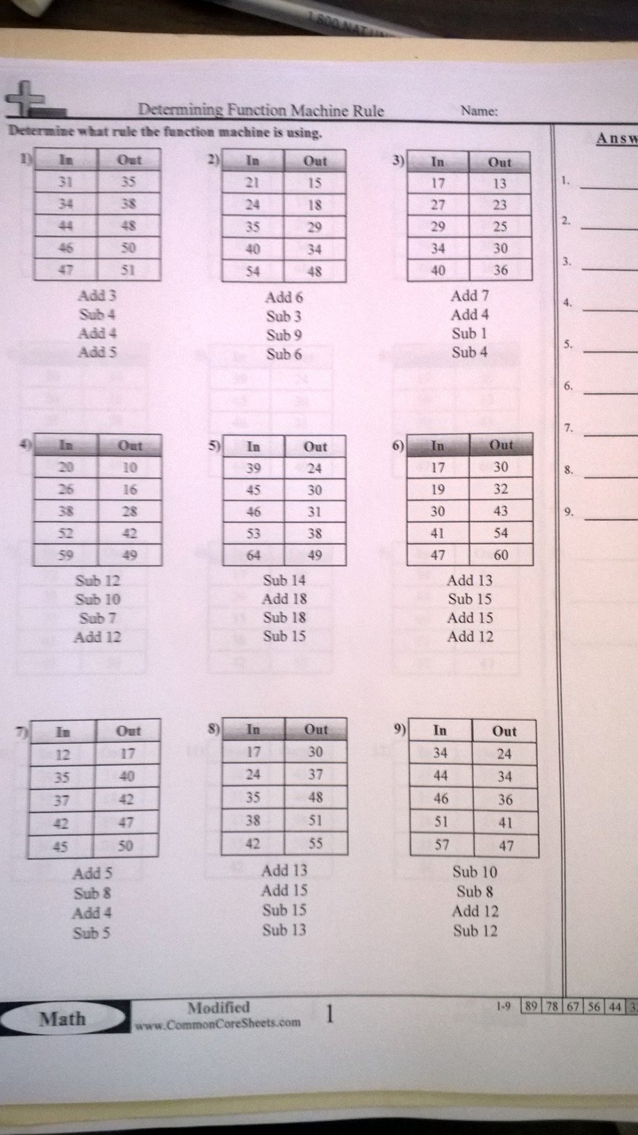 Writing A Function Rule Worksheet Inspirational Blog Archives Mrs Deans Class