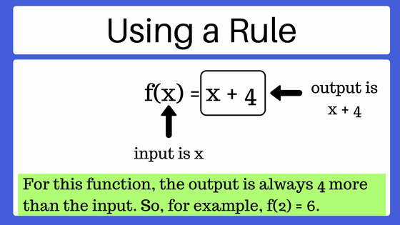 Writing A Function Rule Worksheet Inspirational Function Notation and Evaluating Functions Mathbootcamps