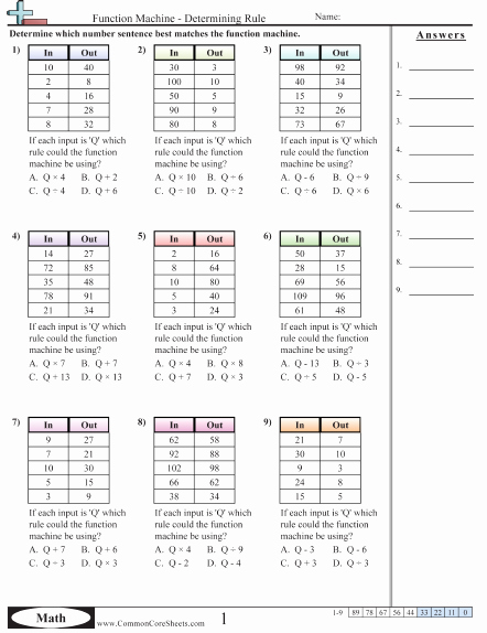 Writing A Function Rule Worksheet Lovely Patterns & Function Machine Worksheets