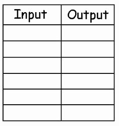 Writing A Function Rule Worksheet Luxury Input Output Math Worksheets Algebra Help Packets by