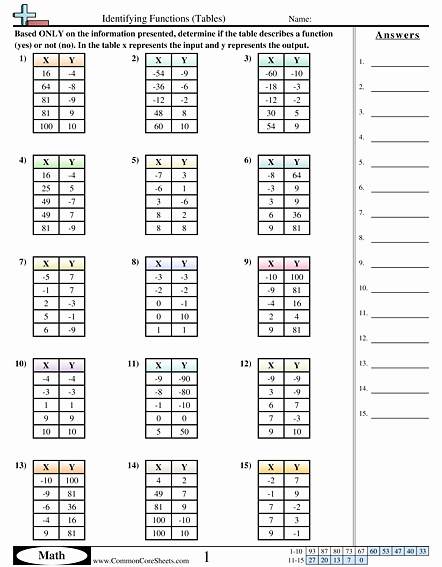 Writing A Function Rule Worksheet Unique Find the Function Rule for Input Output Table Calculator