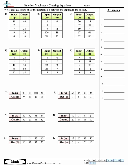 Writing A Function Rule Worksheet Unique Function Machines Creating Equations Worksheet Function