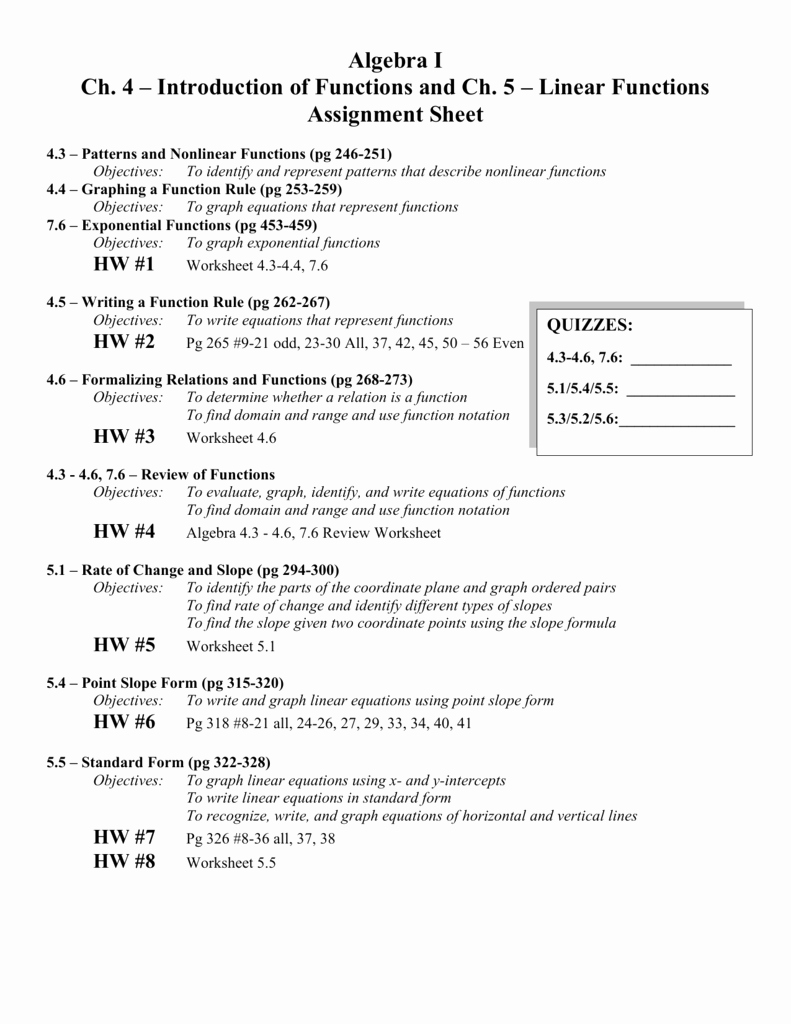 Writing A Function Rule Worksheet Unique Graphing Quadratic Equations Review Worksheet Tessshebaylo