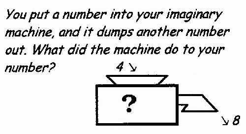 Writing A Function Rule Worksheet Unique the Function Machine Game