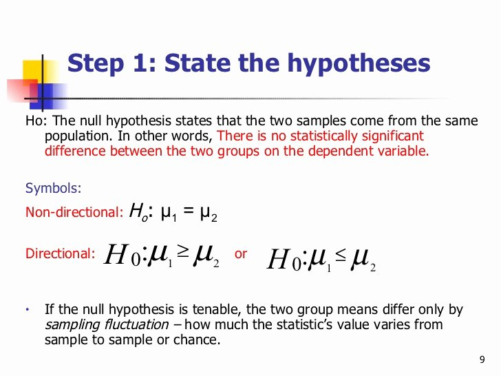 Writing A Hypothesis Worksheet Awesome Null Hypothesis Example Alisen Berde