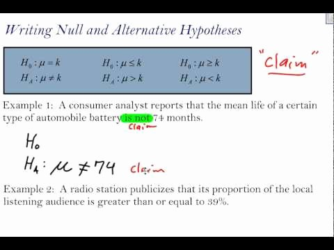 Writing A Hypothesis Worksheet Fresh Writing Null and Alternative Hypotheses