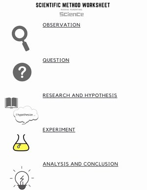 Writing A Hypothesis Worksheet Inspirational Scientific Method Steps Examples & Worksheet