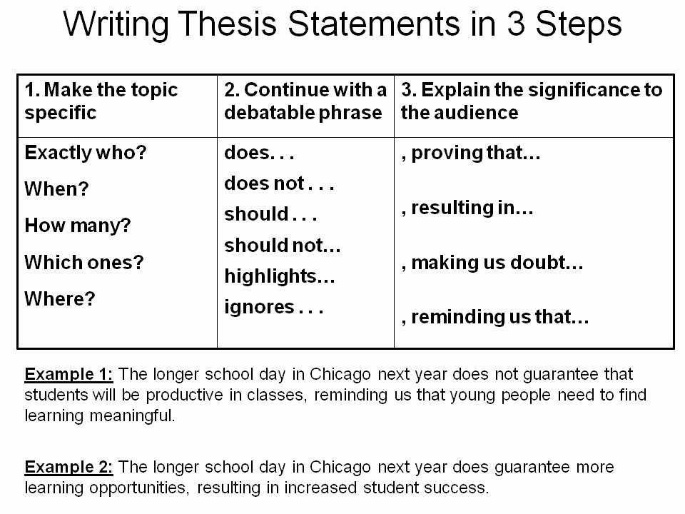 Writing A thesis Statement Worksheet Unique if You Teach or Write 5 Paragraph Essays–stop It