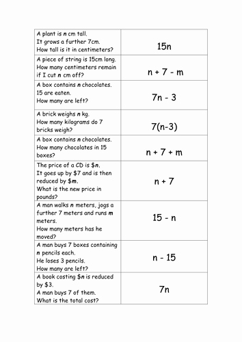 Writing Algebraic Expressions Worksheet Beautiful Algebraic Expression Card sort Matching Activity by Uk