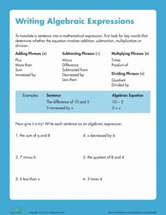 Writing Algebraic Expressions Worksheet Lovely Greatest Mon Factor and Least Mon Multiple Study
