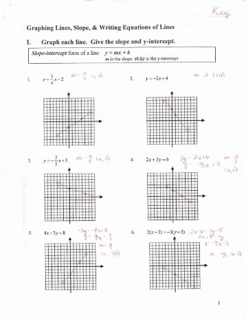 Writing Equations From Graphs Worksheet Best Of Writing Equations Of Lines Given the Graph Worksheet