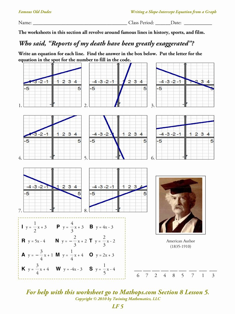 Writing Equations From Graphs Worksheet Elegant Lf 5 Writing A Slope Intercept Equation From A Graph