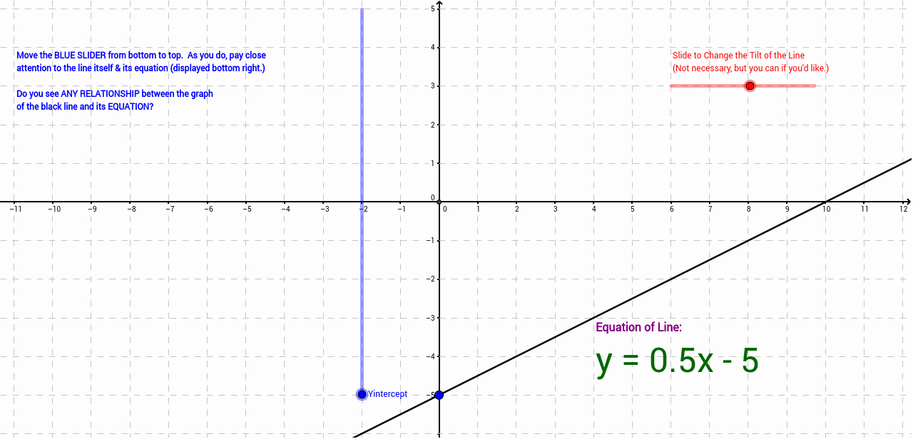 Writing Equations From Graphs Worksheet Luxury Writing Equations Lines Given the Graph Worksheet