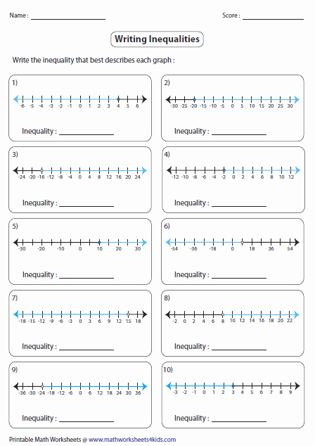 Writing Equations From Graphs Worksheet New Inequalities Worksheets