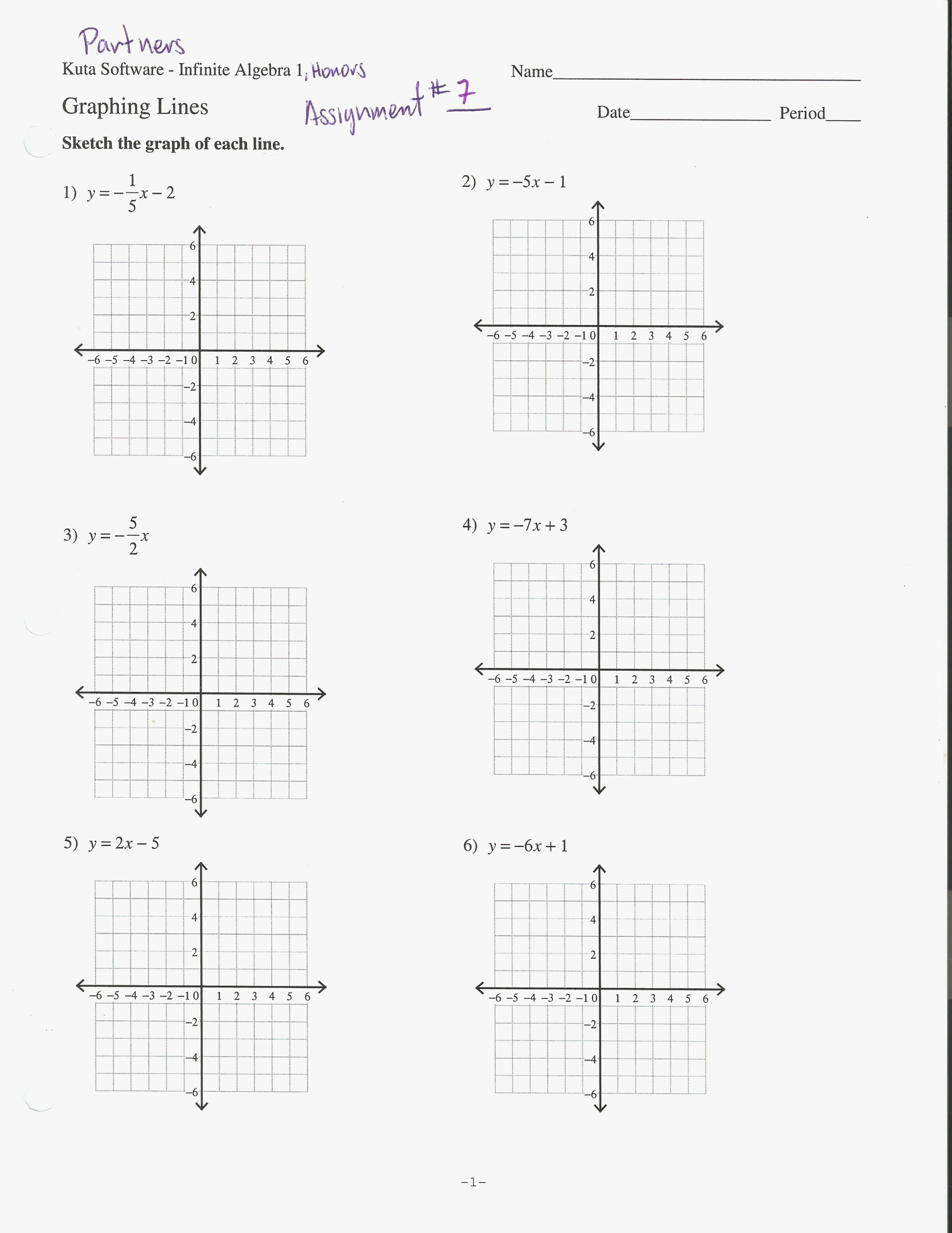 Writing Equations From Graphs Worksheet Unique 15 Disadvantages How to