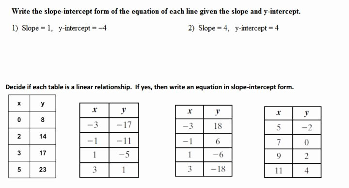 Writing Equations From Tables Worksheet Unique Slope Intercept form Table Values Worksheet