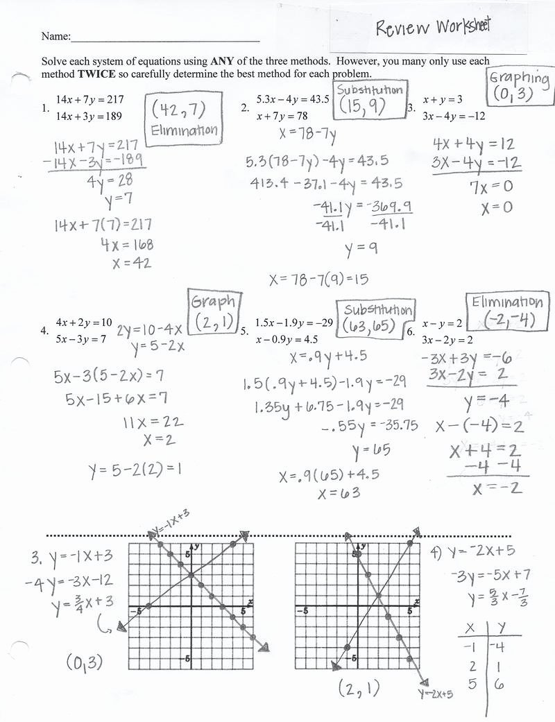 Writing Equations Of Lines Worksheet Lovely Writing Equations for Parallel and Perpendicular Lines