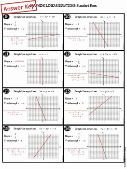 Writing Linear Equations Worksheet Answer Unique Graphing Linear Equations Worksheet by Algebra Accents