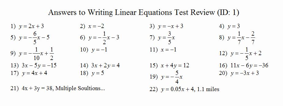 Writing Linear Equations Worksheet Answers Inspirational Algebra Mrs Abbott