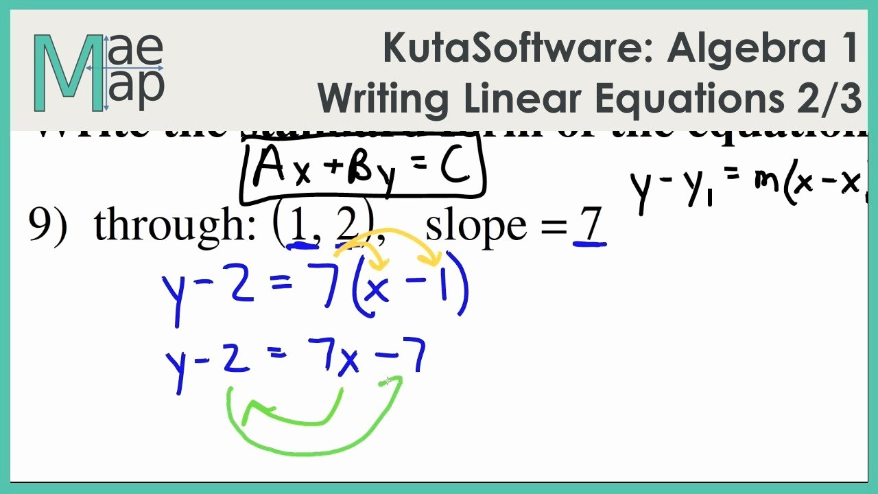 Writing Linear Equations Worksheet Answers Inspirational Kutasoftware Algebra 1 Writing Linear Equations Part 2