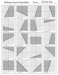 Writing Linear Equations Worksheet Elegant Writing Linear Equations Horizontal and Vertical Lines