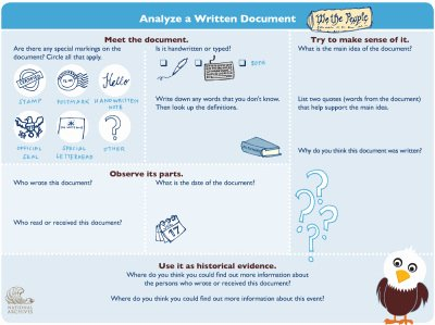 Written Document Analysis Worksheet Answers Fresh Meet Our New Document Analysis Worksheets
